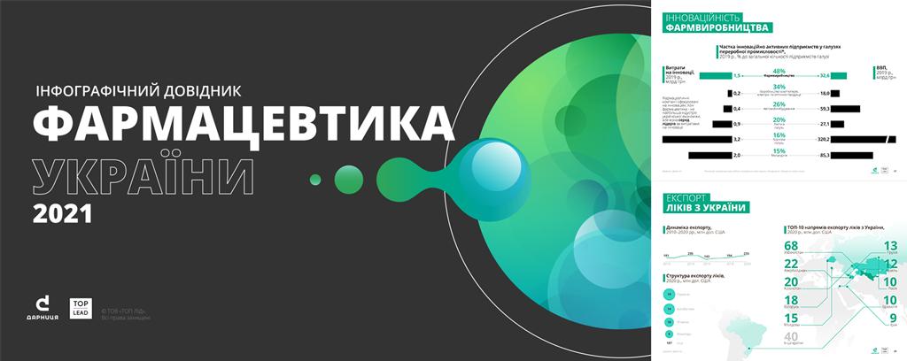 Фармацевтика України